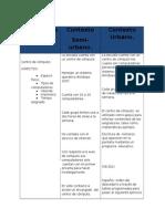Indicadoresdelapracticadeobsv101.docx