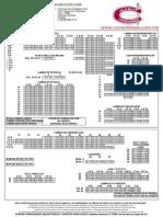 Lista de precios Consolidada Aceros Enero 2015