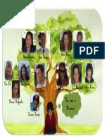 Árvore genealógica do Bruno