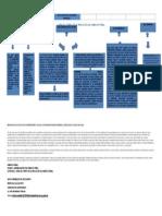 DP_U1_A1_CELV.LINEA DEL TIEMPO DE LA EVOLUCION DEL DERECHO PENAL..docx