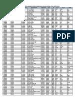 RELACION DE DOCENTES INTERINOS QUE CESARIAN AL 31 - 01 -2015..pdf
