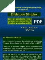 El Metodo Simplex. Un Resumen- 1