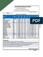 Bitumen Price List Wef 17-01-2015