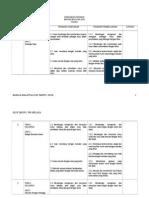 Rancangan Tahunan Bm (Sjk) 2011