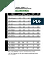 GRP Prices