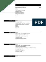 Tabel Perhitungan IPK Edit Rumus
