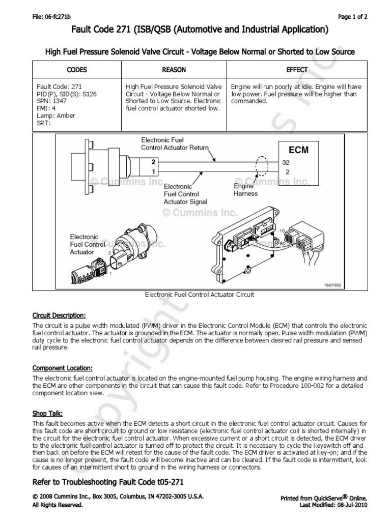 Fuel Actuator