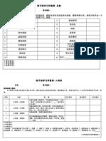 弟子规评量表(简体)