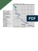 Cronograma de Proyecto de Implementacion de SGC 17025