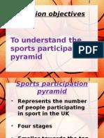 Participation pyramid