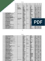 CEBIBLIO Spreadsheet