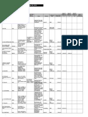 Q2 2014 SA8000 Certs List, Public List | Waste Management