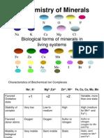 Biochemistry of Minerals