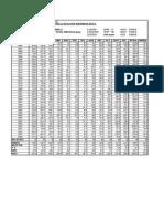 01 - Precipitación - Base Perayoc - Metodo Regresion Lineal