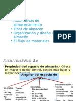 Las BP Almacen