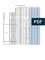 Dimensiones de Fundacion_ Con Tablas