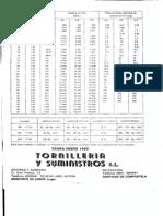 CALIDADES_TONILLOS