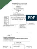 Algoritma Klien Dengan Chronic Kidney Disease
