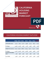 California Housing Market Forecast, February 2015