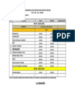 Cronograma de Adjudicacion de Perosnal Docente 2015