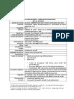 Convocatoria No. 0291 Becas Del Gobierno Suizo Para Estudios de Posgrado 2015-2016