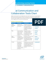 digital-communication-collaboration-tools-chart.pdf