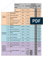 Programme Offers Mac 2015