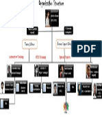 org structure.pdf