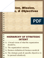 Vision, Mission, Goals, & Objectives