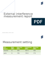 LTE  Interference Measurement Result