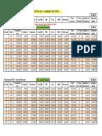 Vencimentos 2015 - Carreira Docente (atualizada a 18/01/2015)