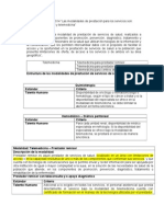 Resolución 2003 de 2014 telemedicina