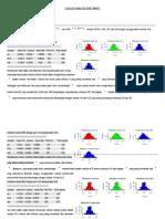 Estimasi model AR dengan psi.docx