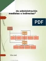 15viasmediatasdeadministraciondeme-dicamentos-130703203033-phpapp02