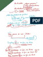 Geneideferreira Portugues Gramatica 032