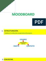 Como realizar un moodboard correctamente