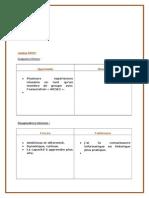 Analyse SWOT.docx