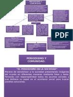 Mapa Conceptual Periodismo.