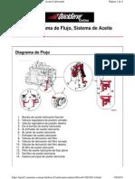 Diagrama Circuito Aceite