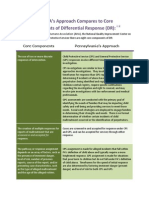 2012-05-03 PA Partnership for Children - Core Components of Differential Response