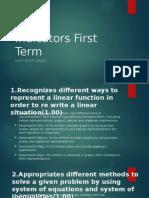 indicators first term