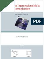 Axiomas de La Comunicacion