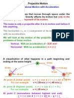 Projectile Motion Guide for AP Physics 1