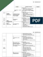 RPT Science Form 4 2015 LSPJ