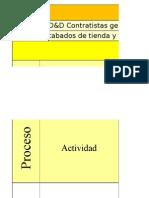 Matriz IPER