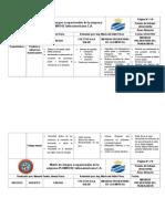 Matriz de Riesgos Ocupacionales en El Área de Distribución y Almacenamiento de Una Empresa Comercializadora de Embutidos