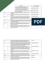 Dokumen AP