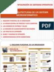 Instalacion y Configuracion de Sistemas Operativos. Tema 1