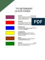 Detergent Colour Code