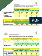 Atendimento no Hospital Regional de Iguatu